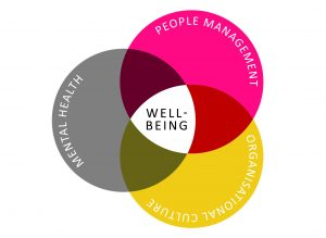 Working well? Aid worker well-being and how to improve it
