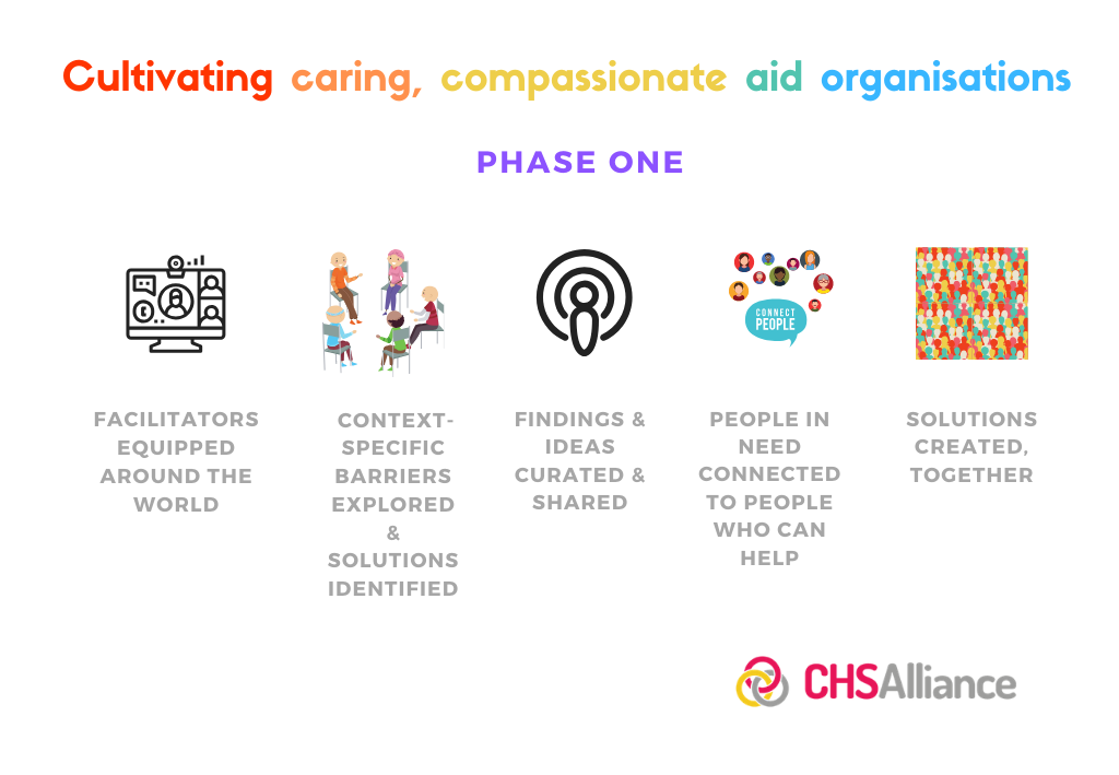 Cultivating Caring, Compassionate Aid Organisations